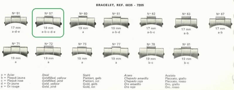 Rolex Bracelet Codes