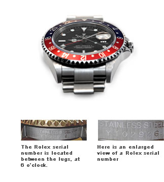 Hookup A Rolex By Serial Number